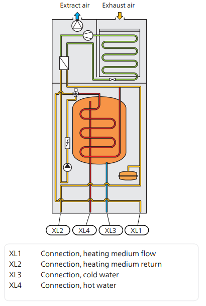 схема NIBE F730